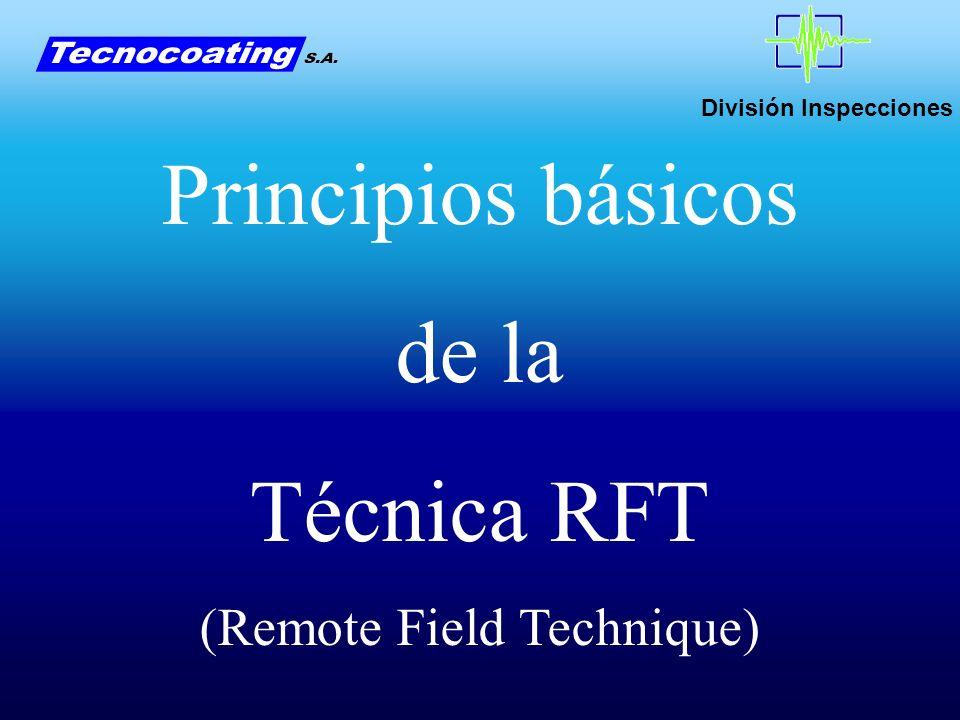 División Inspecciones Principios básicos de la Técnica RFT (Remote Field Technique)