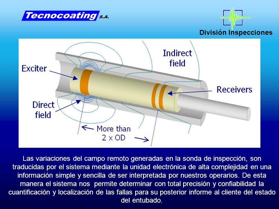 División Inspecciones Las variaciones del campo remoto generadas en la sonda de inspección, son traducidas por el sistema mediante la unidad electróni