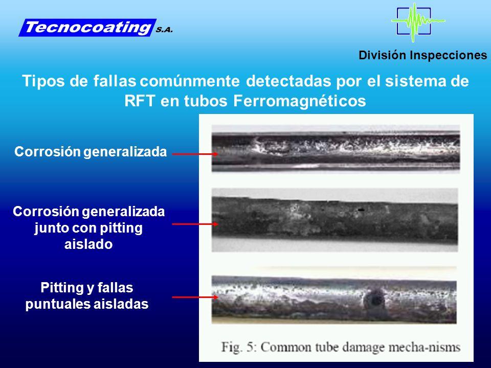 División Inspecciones Tipos de fallas comúnmente detectadas por el sistema de RFT en tubos Ferromagnéticos Corrosión generalizada Corrosión generaliza