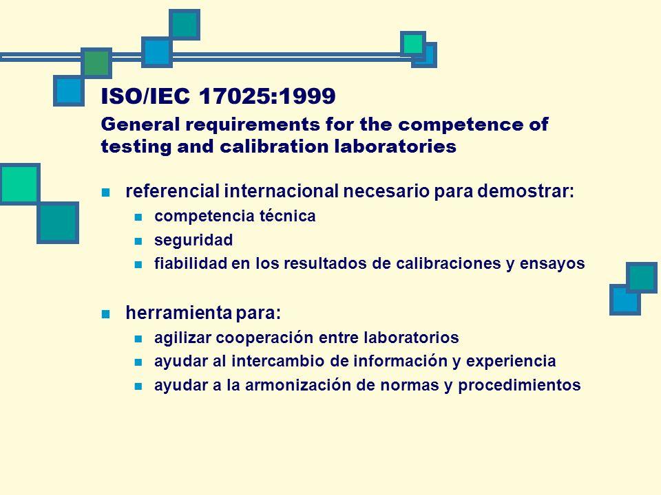 ISO/IEC 17025:1999 referencial internacional necesario para demostrar: competencia técnica seguridad fiabilidad en los resultados de calibraciones y ensayos herramienta para: agilizar cooperación entre laboratorios ayudar al intercambio de información y experiencia ayudar a la armonización de normas y procedimientos General requirements for the competence of testing and calibration laboratories