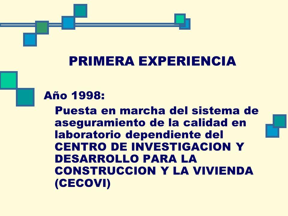 PRIMERA EXPERIENCIA Año 1998: Puesta en marcha del sistema de aseguramiento de la calidad en laboratorio dependiente del CENTRO DE INVESTIGACION Y DESARROLLO PARA LA CONSTRUCCION Y LA VIVIENDA (CECOVI)
