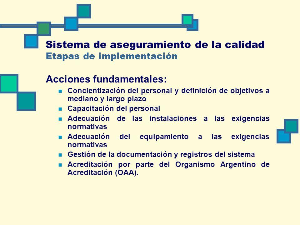 Sistema de aseguramiento de la calidad Etapas de implementación Acciones fundamentales: Concientización del personal y definición de objetivos a mediano y largo plazo Capacitación del personal Adecuación de las instalaciones a las exigencias normativas Adecuación del equipamiento a las exigencias normativas Gestión de la documentación y registros del sistema Acreditación por parte del Organismo Argentino de Acreditación (OAA).