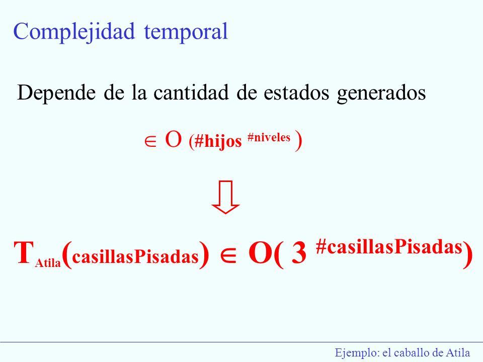 Depende de la cantidad de estados generados Ejemplo: el caballo de Atila T Atila ( casillasPisadas ) O( 3 #casillasPisadas ) O (#hijos #niveles ) Comp