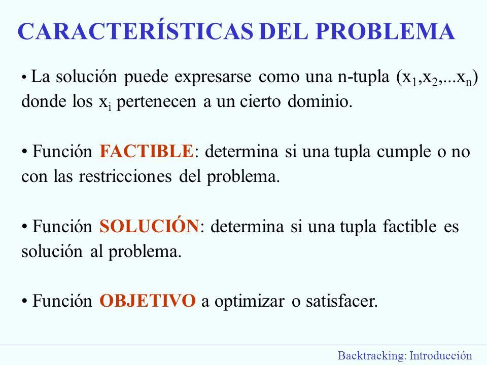 Backtracking: Introducción La solución puede expresarse como una n-tupla (x 1,x 2,...x n ) donde los x i pertenecen a un cierto dominio. Función FACTI