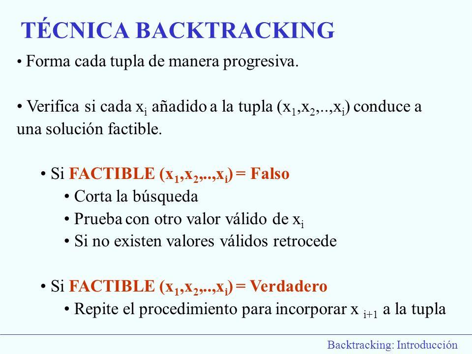 Backtracking: Introducción (x 1 )(x 2 )(x 3 )...........(x n ) (x 1,x 1 )(x 1,x 2 )...(x 1,x n )(x 3,x 1 )....(x n,x 1 ) (x 1,x 1,...x 1 )(x 1,x 1,...x 2 )......................