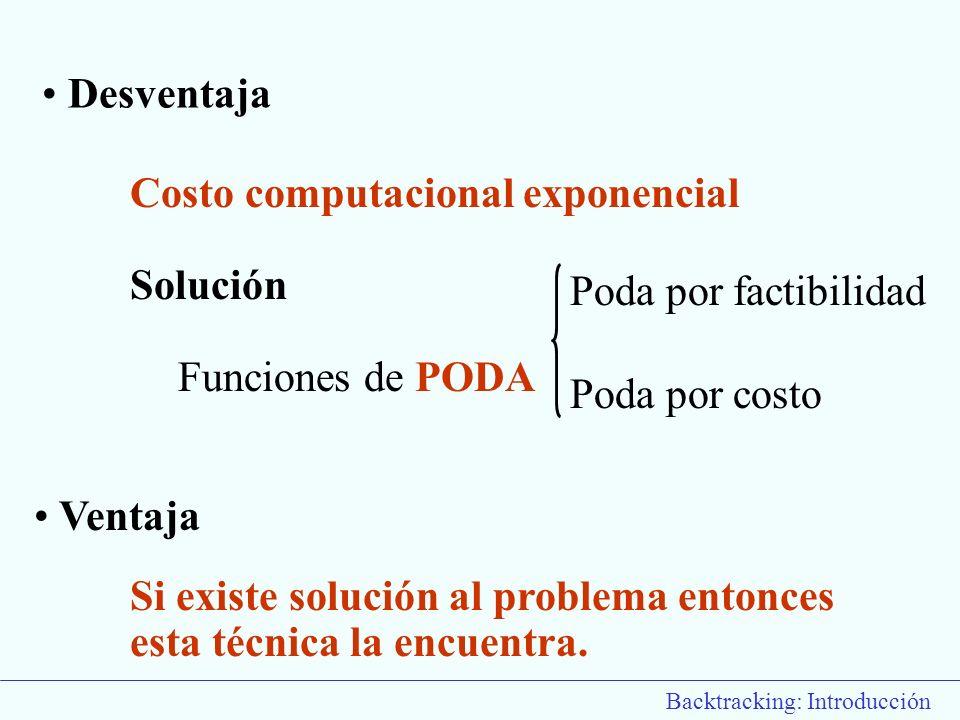 Backtracking: Introducción BACK (estado e, solucion *sol) \\ e: nodo del árbol de soluciones { \\sol: solución que retorna if ( HOJA (e)) CalcularSolución (e, sol); else { int nrohijo = 1; estado siguiente; while ( HIJOS (nrohijo, e, siguiente ) ) { if ( !PODADO ( siguiente, sol) ) BACK ( siguiente, sol); ++nrohijo; } } ESQUEMA GENERAL