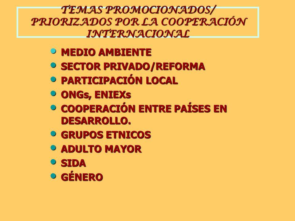 AOD COOPERACION BILATERAL CONTRIBUCIONES A LAS ORGANIZACIONES INTERNACIONALES Cooperación Financiera No Reembolsable BID, BM, ONU COOPERACION INTERNAC