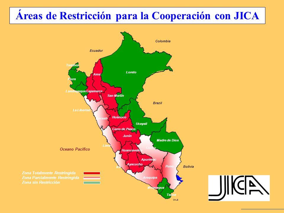 ASISTENCIA FINANCIERA NO REEMBOLSABLE PARA PROYECTOS COMUNITARIOS (APC JAPÓN) FONDOS DISPONIBLES: LOS FONDOS SE CONCEDEN DESPUÉS DE QUE GOBIERNO JAPONÉS HAYA EXAMINADO Y EVALUADO LAS SOLICITUDES PARA PROYECTOS ESPECÍFICOS.