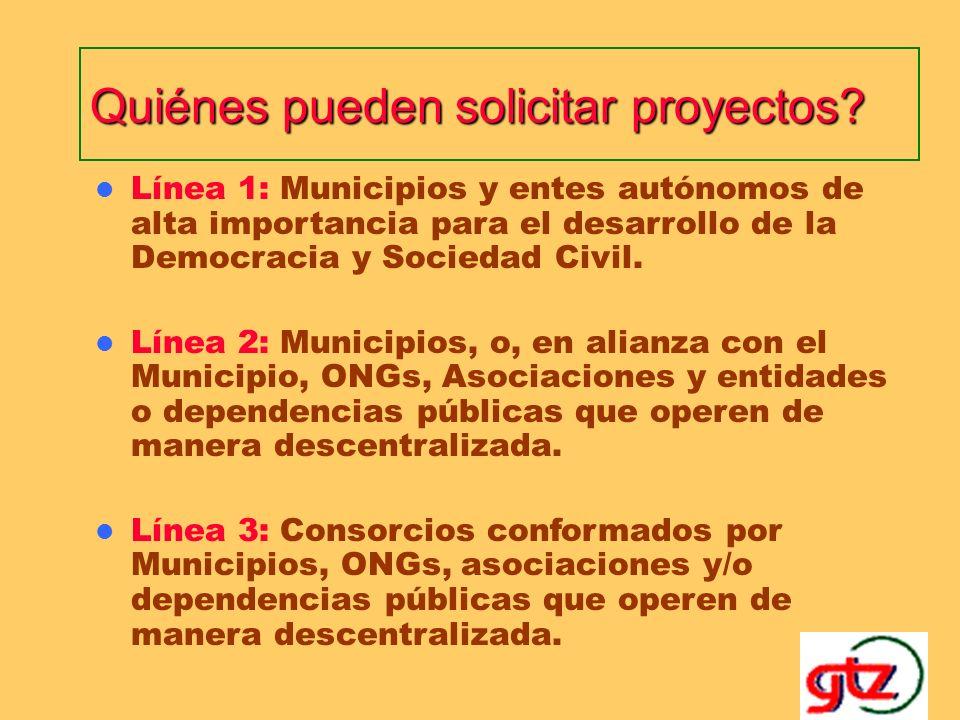 Ámbitos de intervención El FCPA financia proyectos en zonas rurales y urbano-marginales de la costa y sierra de dos zonas, priorizándose las áreas más
