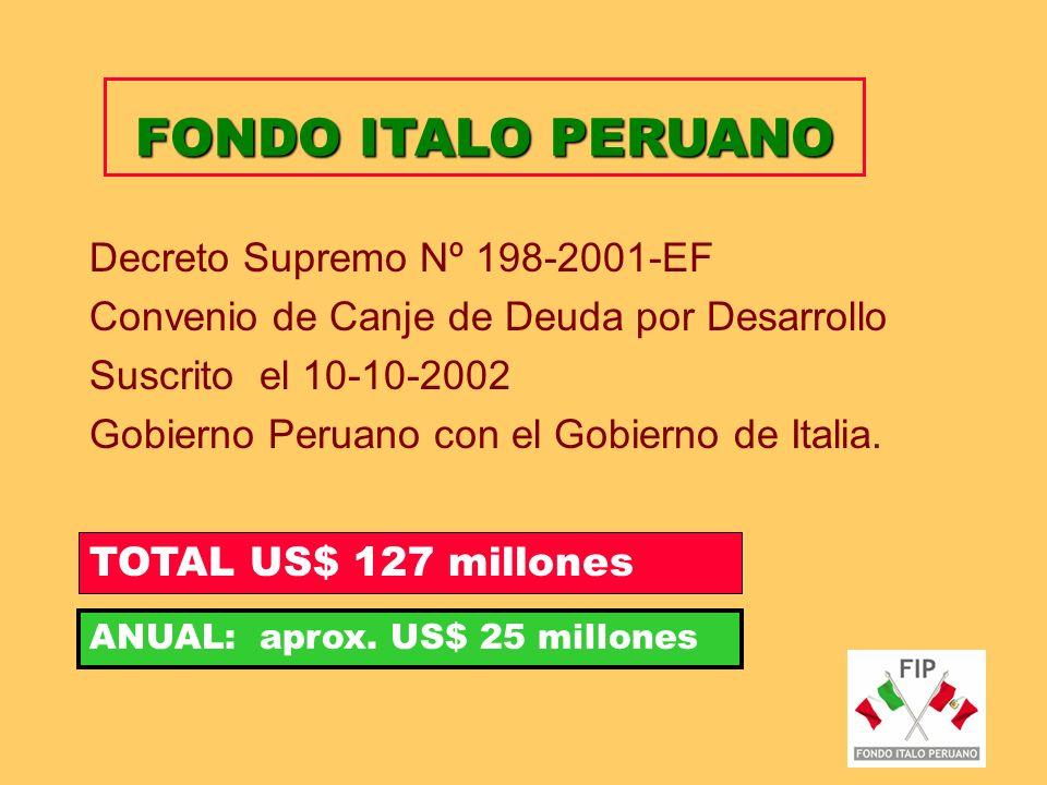ENTIDADES SOLICITANTES a) Programas de los Ministerios sectoriales b) Universidades peruanas c) Organizaciones profesionales agrícolas b) Universidade