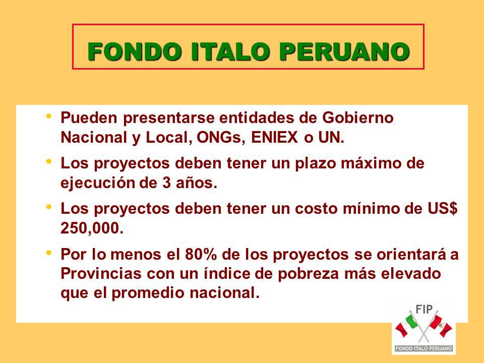 Decreto Supremo Nº 198-2001-EF Convenio de Canje de Deuda por Desarrollo Suscrito el 10-10-2002 Gobierno Peruano con el Gobierno de Italia. TOTAL US$