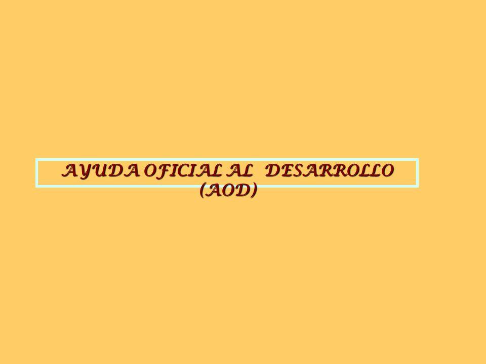 SISTEMA DE COOPERACION INTERNACIONAL SECTORES OCAs Y GOB.