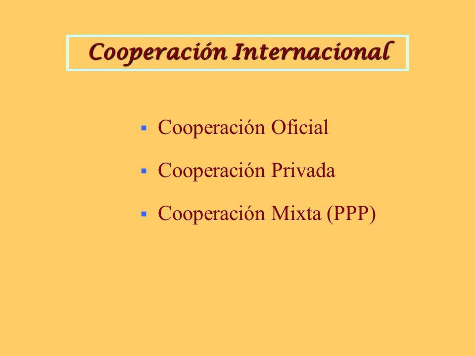 DACDAC COOPERACION PARA EL DESARROLLO Y AOD AOD Otros Flujos Oficiales Flujos Privados ONGs Cooperación Para el desarrollo Económico O C D E (1) dirig