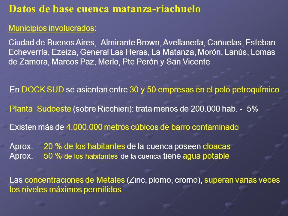 Municipios involucrados: Ciudad de Buenos Aires, Almirante Brown, Avellaneda, Cañuelas, Esteban Echeverría, Ezeiza, General Las Heras, La Matanza, Mor