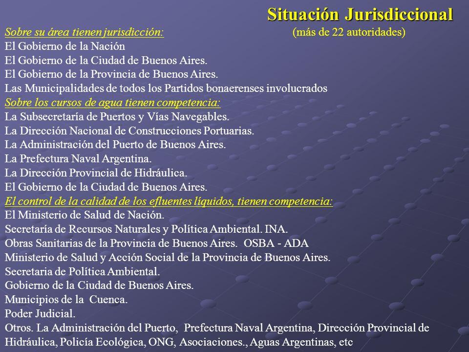 Situación Jurisdiccional Situación Jurisdiccional Sobre su área tienen jurisdicción: (más de 22 autoridades) El Gobierno de la Nación El Gobierno de l