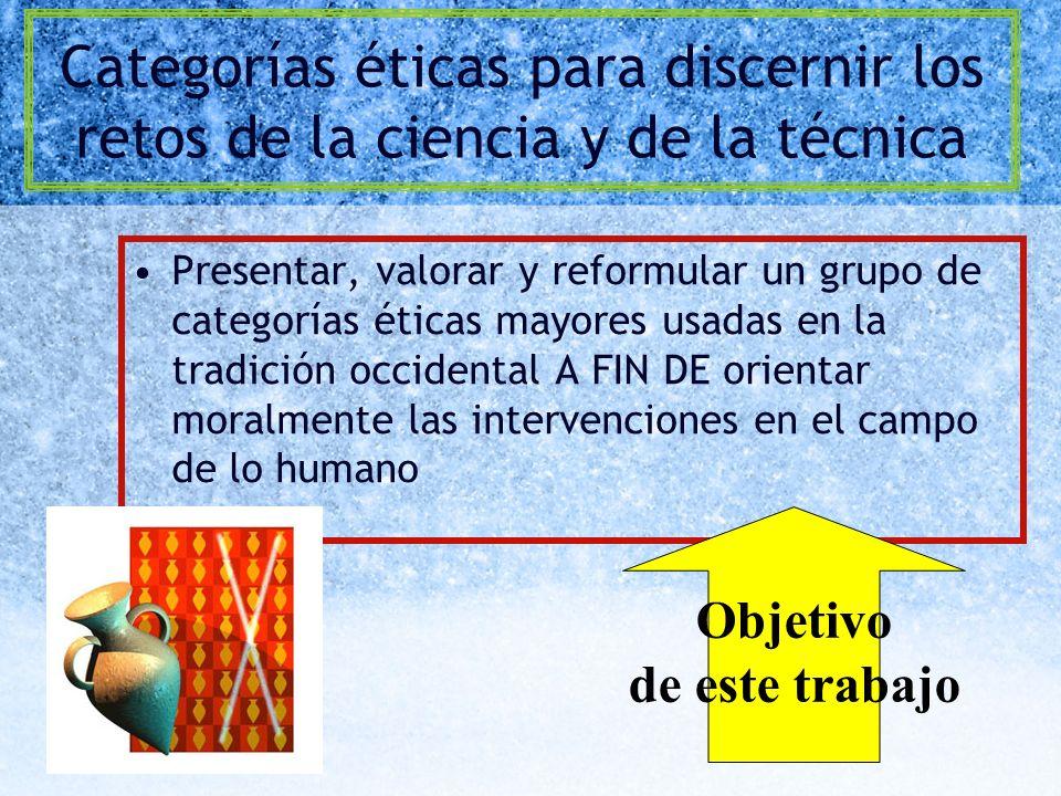 4.El bienestar humano: Justificación teológica 2.