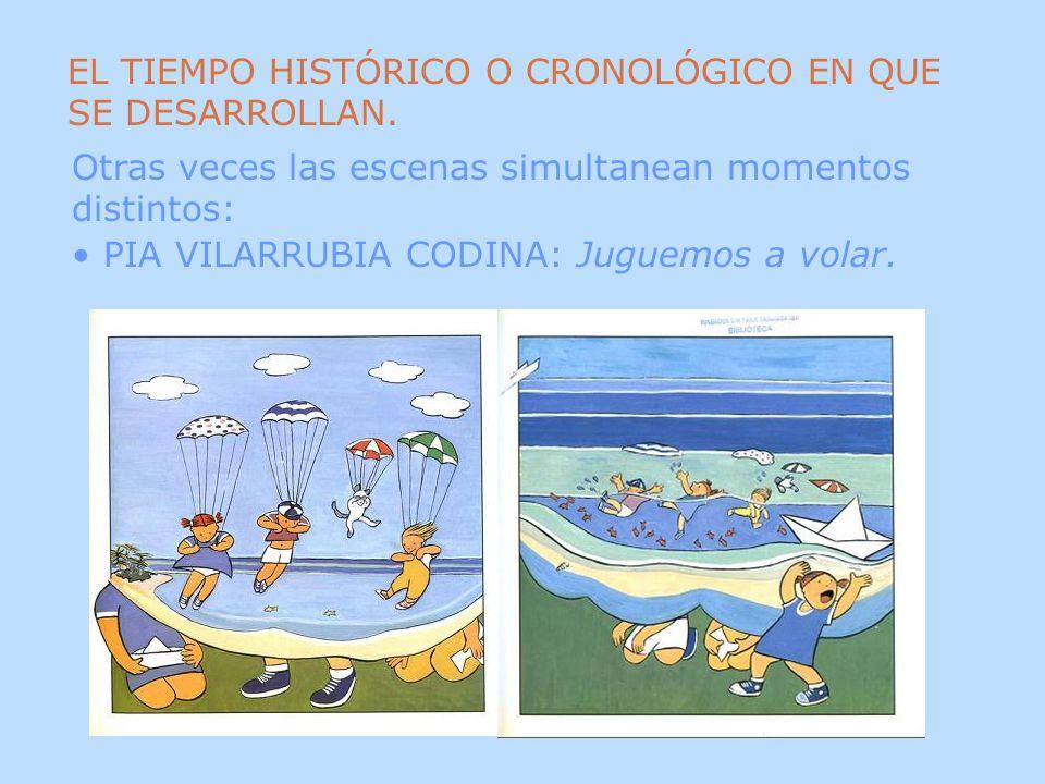 PIA VILARRUBIA CODINA: Juguemos a volar. Otras veces las escenas simultanean momentos distintos: EL TIEMPO HISTÓRICO O CRONOLÓGICO EN QUE SE DESARROLL