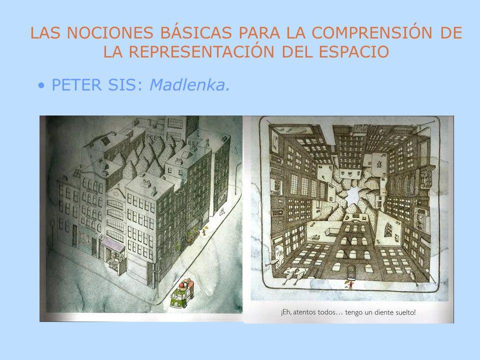 LAS NOCIONES BÁSICAS PARA LA COMPRENSIÓN DE LA REPRESENTACIÓN DEL ESPACIO PETER SIS: Madlenka.