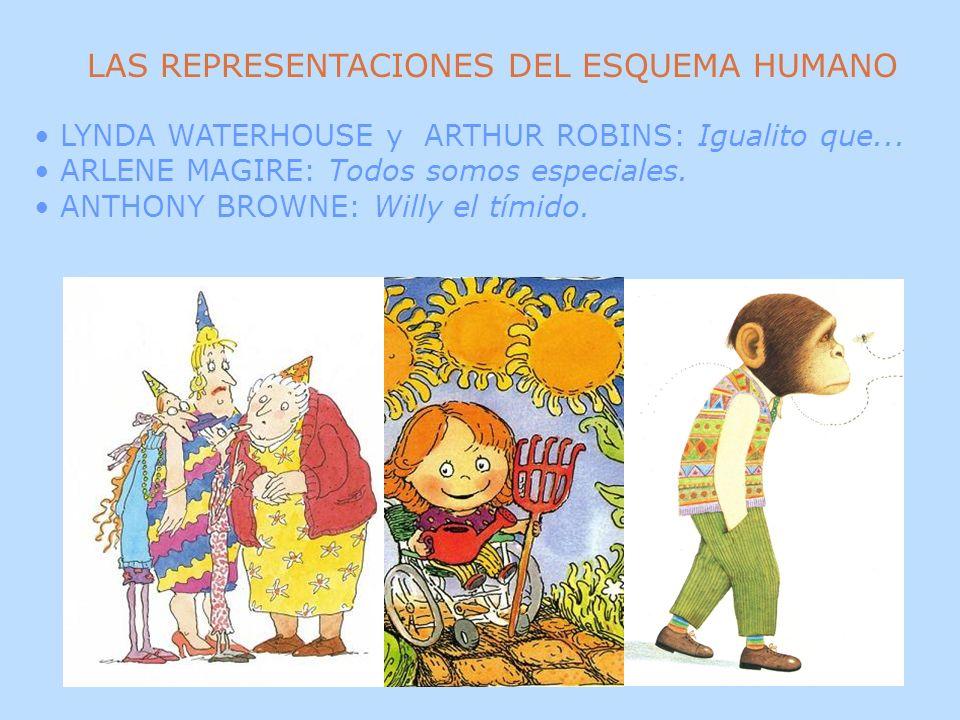 LAS REPRESENTACIONES DEL ESQUEMA HUMANO LYNDA WATERHOUSE y ARTHUR ROBINS: Igualito que... ARLENE MAGIRE: Todos somos especiales. ANTHONY BROWNE: Willy