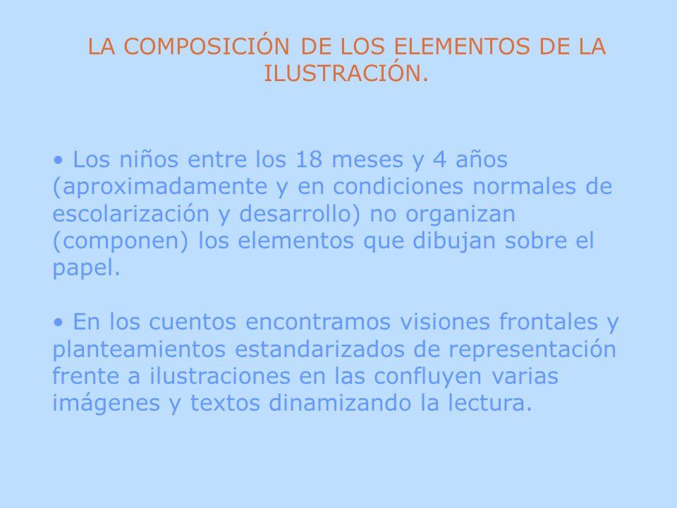 LA COMPOSICIÓN DE LOS ELEMENTOS DE LA ILUSTRACIÓN. Los niños entre los 18 meses y 4 años (aproximadamente y en condiciones normales de escolarización