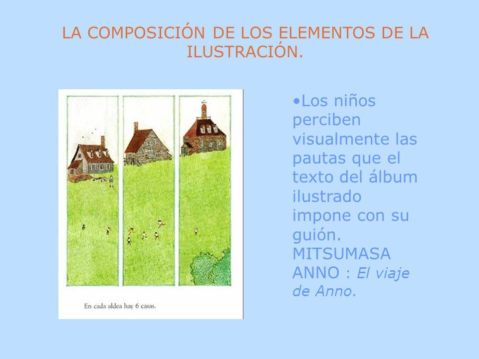 LA COMPOSICIÓN DE LOS ELEMENTOS DE LA ILUSTRACIÓN. Los niños perciben visualmente las pautas que el texto del álbum ilustrado impone con su guión. MIT