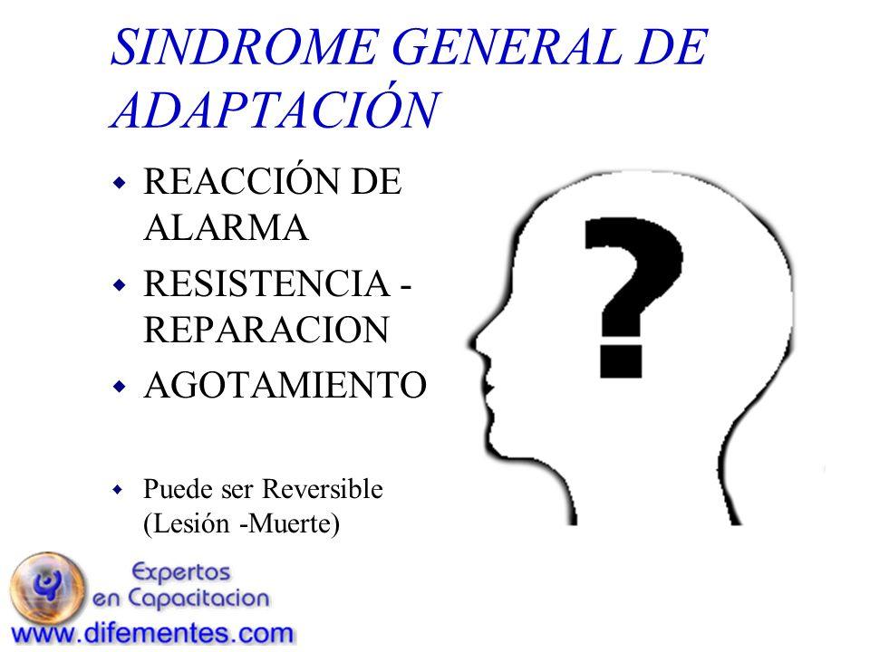 SINDROME GENERAL DE ADAPTACIÓN w REACCIÓN DE ALARMA w RESISTENCIA - REPARACION w AGOTAMIENTO w Puede ser Reversible (Lesión -Muerte)