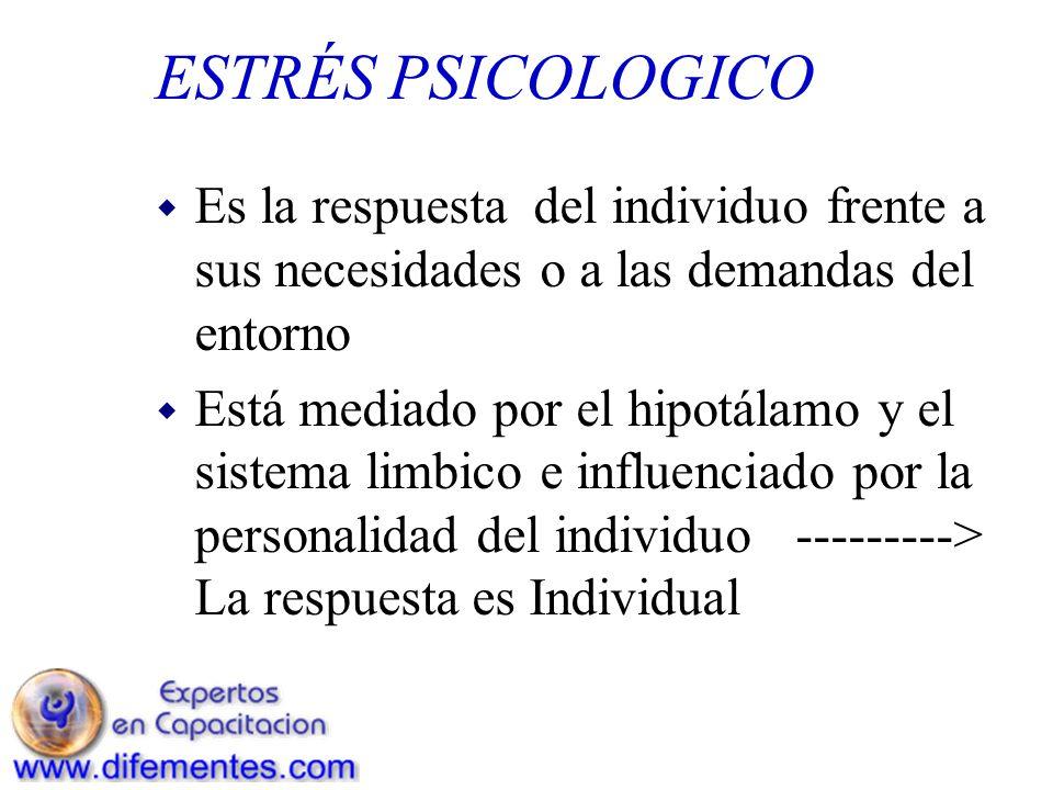 ESTRÉS PSICOLOGICO w Es la respuesta del individuo frente a sus necesidades o a las demandas del entorno w Está mediado por el hipotálamo y el sistema limbico e influenciado por la personalidad del individuo ---------> La respuesta es Individual