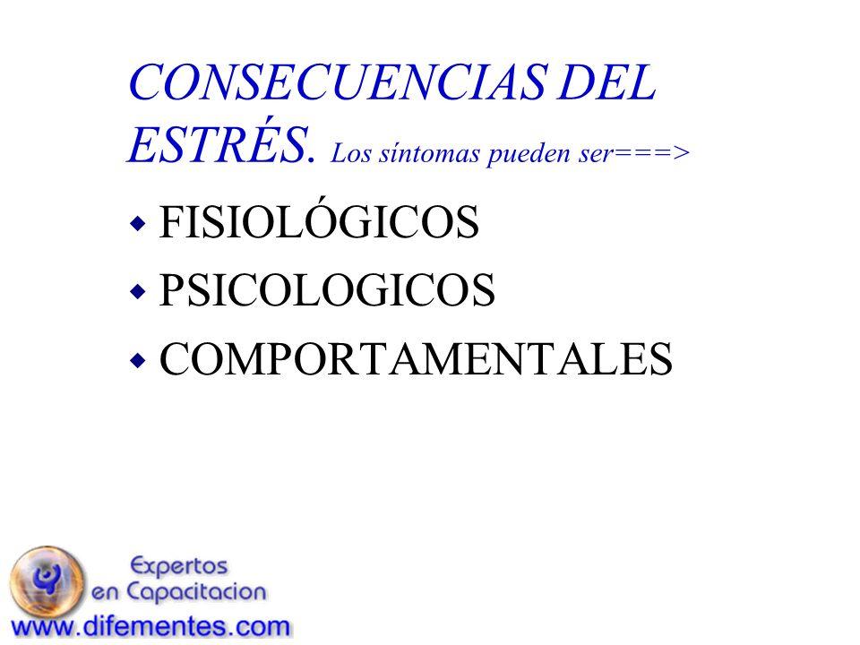 CONSECUENCIAS DEL ESTRÉS. Los síntomas pueden ser===> w FISIOLÓGICOS w PSICOLOGICOS w COMPORTAMENTALES