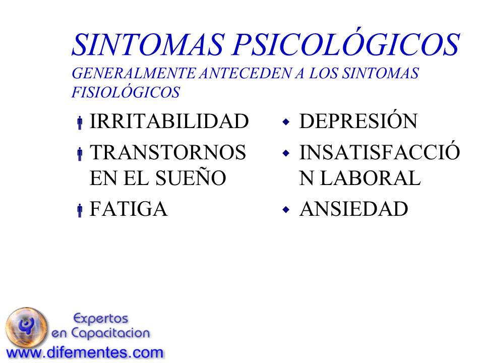 SINTOMAS PSICOLÓGICOS GENERALMENTE ANTECEDEN A LOS SINTOMAS FISIOLÓGICOS IRRITABILIDAD TRANSTORNOS EN EL SUEÑO FATIGA w DEPRESIÓN w INSATISFACCIÓ N LABORAL w ANSIEDAD