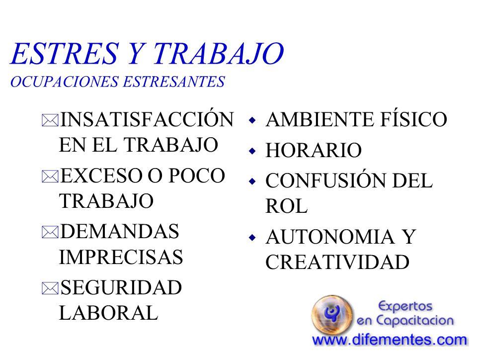 ESTRES Y TRABAJO OCUPACIONES ESTRESANTES * INSATISFACCIÓN EN EL TRABAJO * EXCESO O POCO TRABAJO * DEMANDAS IMPRECISAS * SEGURIDAD LABORAL w AMBIENTE FÍSICO w HORARIO w CONFUSIÓN DEL ROL w AUTONOMIA Y CREATIVIDAD