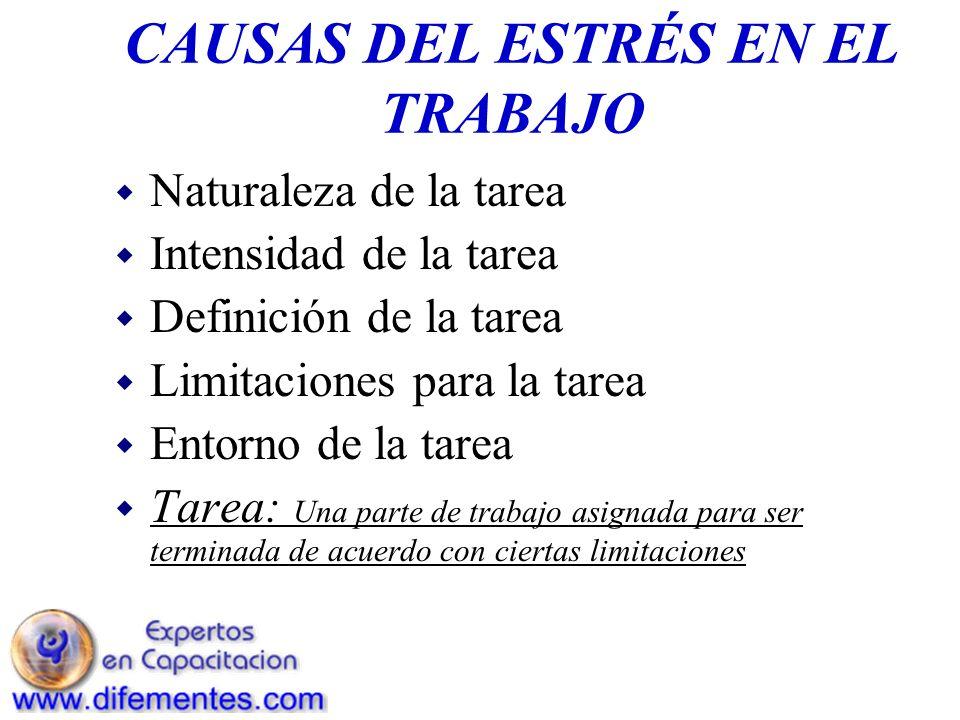 CAUSAS DEL ESTRÉS EN EL TRABAJO w Naturaleza de la tarea w Intensidad de la tarea w Definición de la tarea w Limitaciones para la tarea w Entorno de l