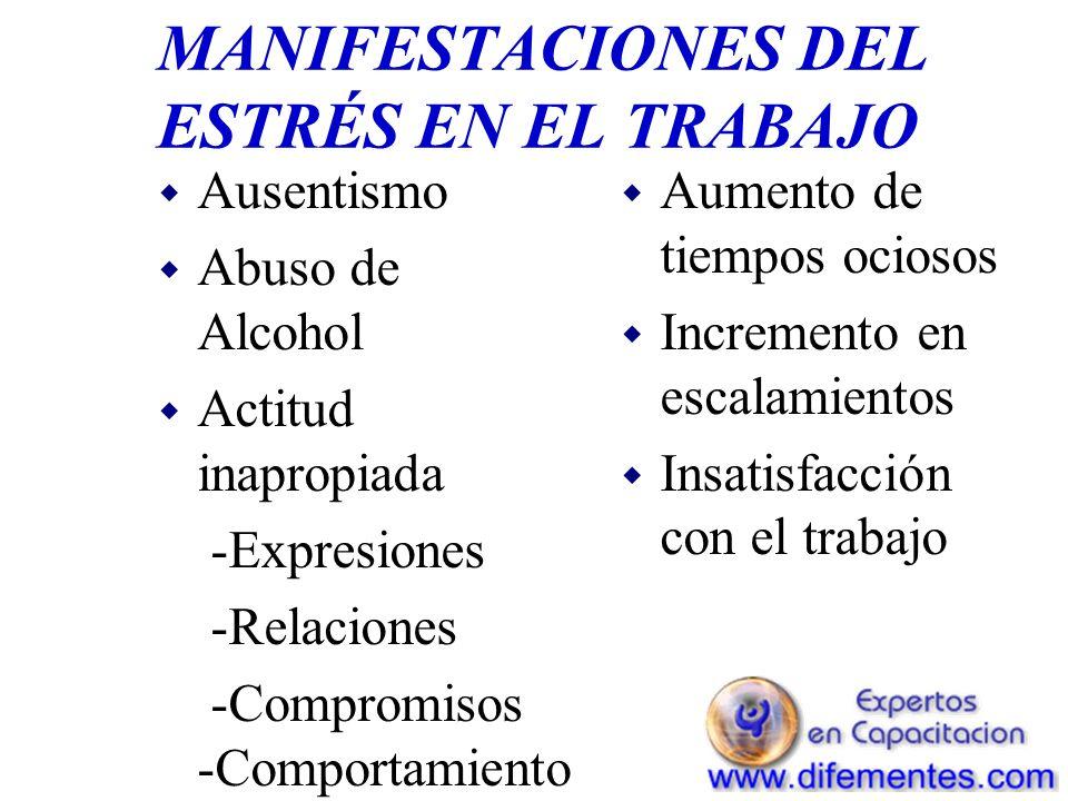 MANIFESTACIONES DEL ESTRÉS EN EL TRABAJO w Ausentismo w Abuso de Alcohol w Actitud inapropiada -Expresiones -Relaciones -Compromisos -Comportamiento w