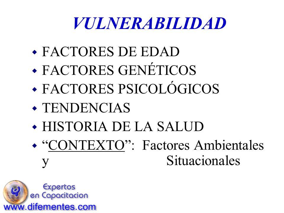 VULNERABILIDAD w FACTORES DE EDAD w FACTORES GENÉTICOS w FACTORES PSICOLÓGICOS w TENDENCIAS w HISTORIA DE LA SALUD wCONTEXTO: Factores Ambientales y Situacionales