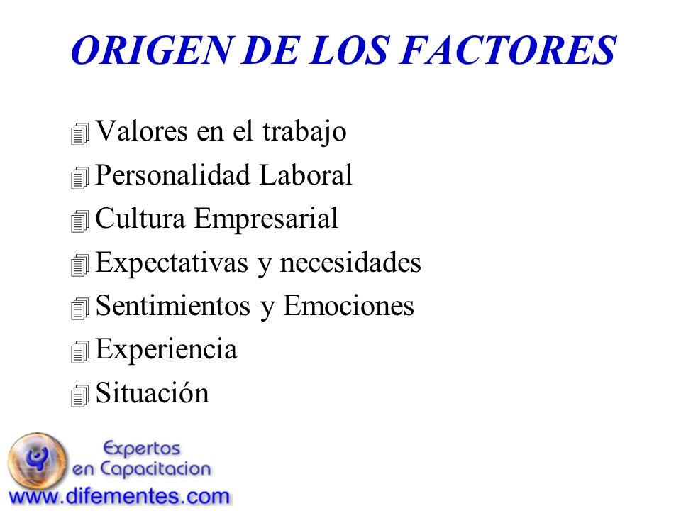 ORIGEN DE LOS FACTORES 4 Valores en el trabajo 4 Personalidad Laboral 4 Cultura Empresarial 4 Expectativas y necesidades 4 Sentimientos y Emociones 4 Experiencia 4 Situación