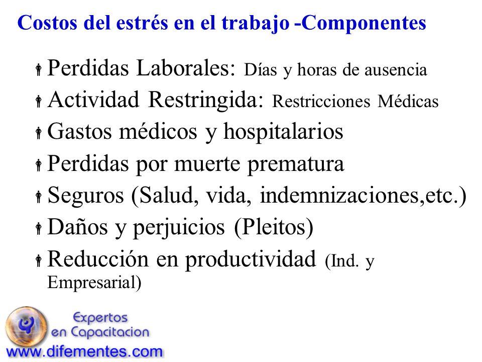 Costos del estrés en el trabajo -Componentes Perdidas Laborales: Días y horas de ausencia Actividad Restringida: Restricciones Médicas Gastos médicos