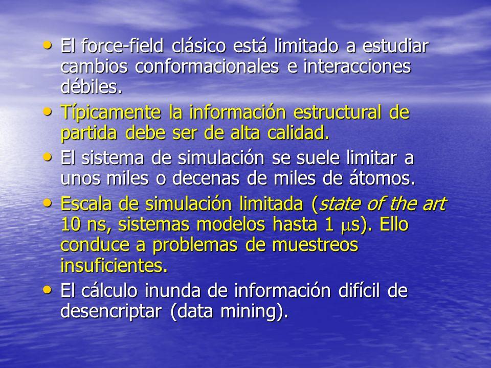 El force-field clásico está limitado a estudiar cambios conformacionales e interacciones débiles. El force-field clásico está limitado a estudiar camb