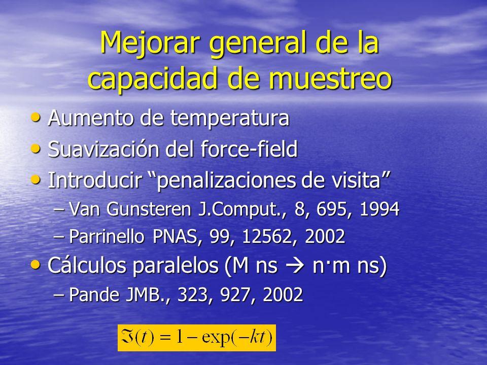Mejorar general de la capacidad de muestreo Aumento de temperatura Aumento de temperatura Suavización del force-field Suavización del force-field Intr