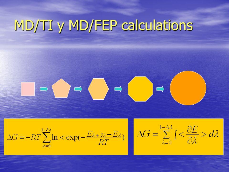 MD/TI y MD/FEP calculations