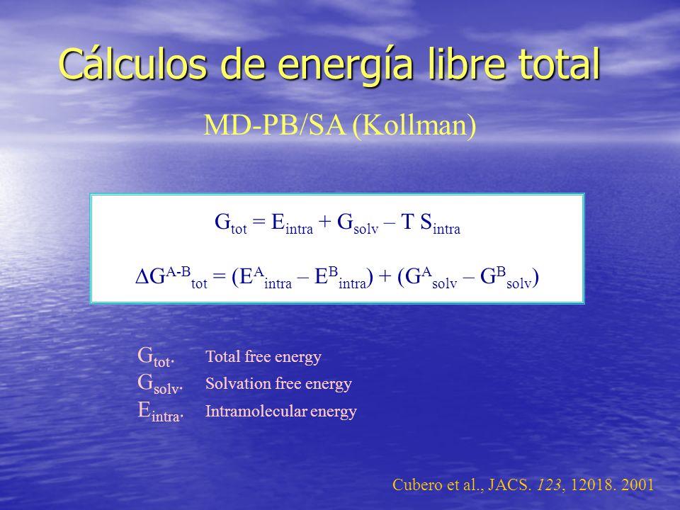 Cálculos de energía libre total G tot = E intra + G solv – T S intra G A-B tot = (E A intra – E B intra ) + (G A solv – G B solv ) MD-PB/SA (Kollman)