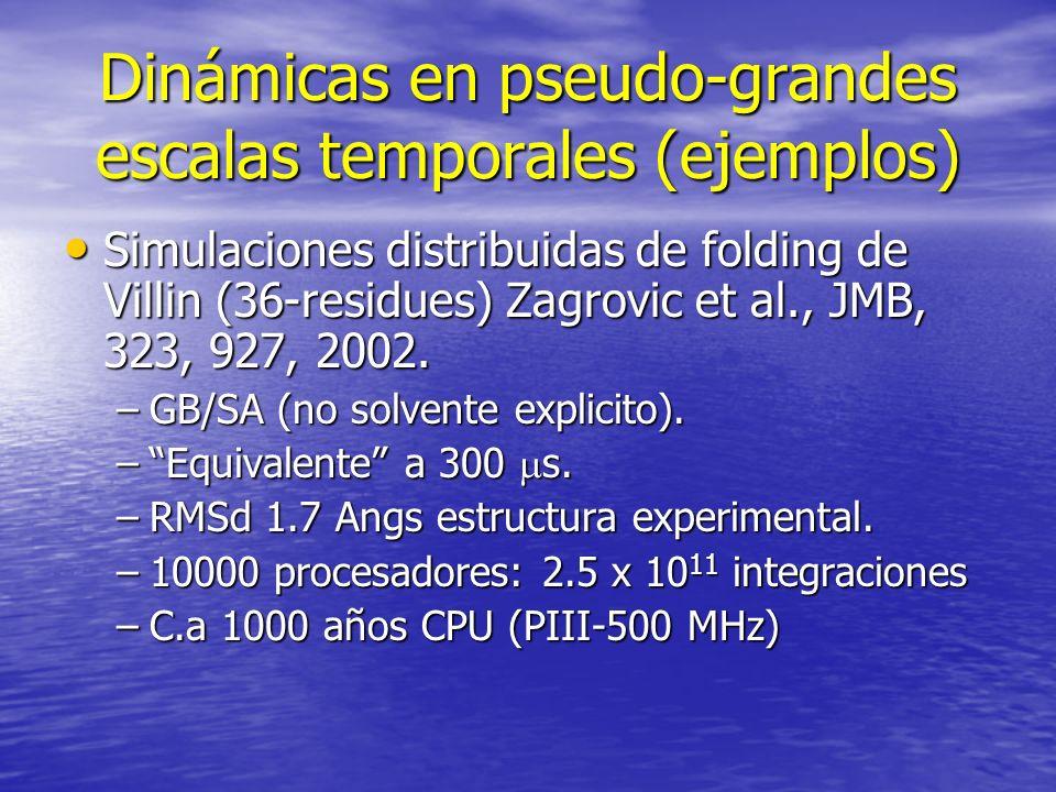 Dinámicas en pseudo-grandes escalas temporales (ejemplos) Simulaciones distribuidas de folding de Villin (36-residues) Zagrovic et al., JMB, 323, 927,