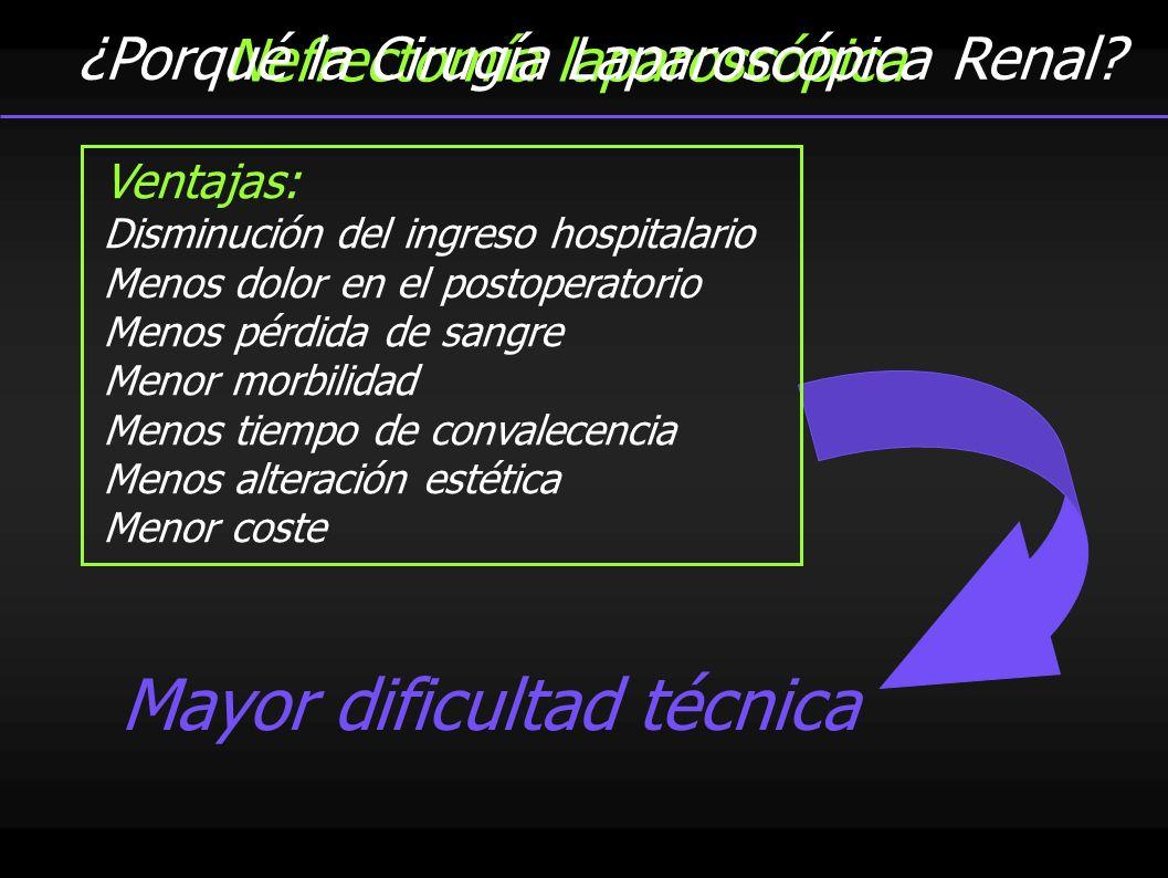 Ventajas: Disminución del ingreso hospitalario Menos dolor en el postoperatorio Menos pérdida de sangre Menor morbilidad Menos tiempo de convalecencia