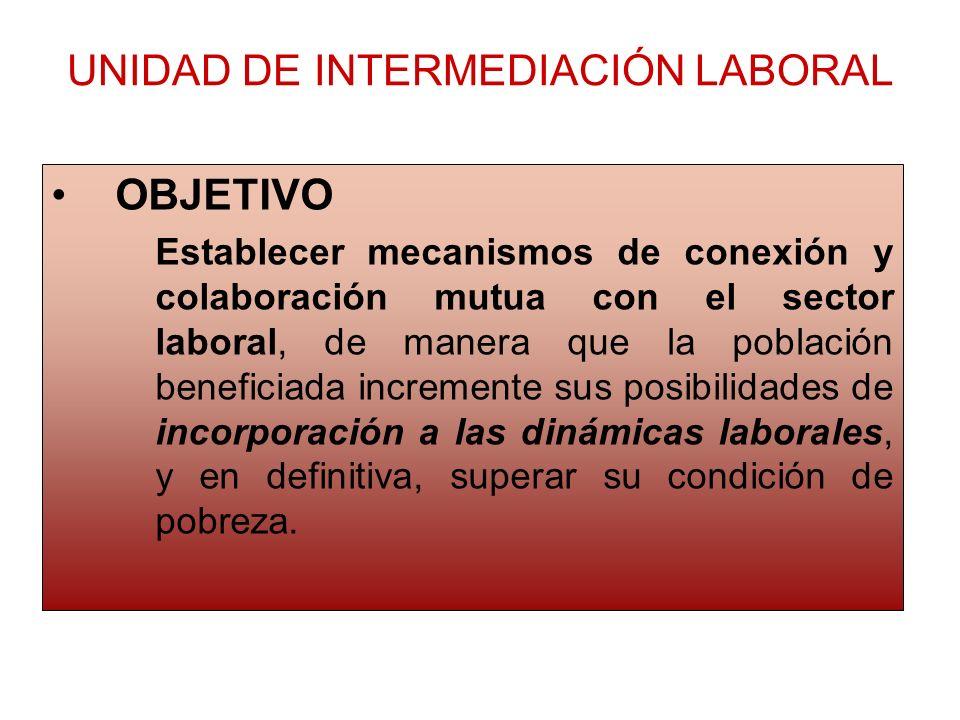 UNIDAD DE INTERMEDIACIÓN LABORAL OBJETIVO Establecer mecanismos de conexión y colaboración mutua con el sector laboral, de manera que la población ben