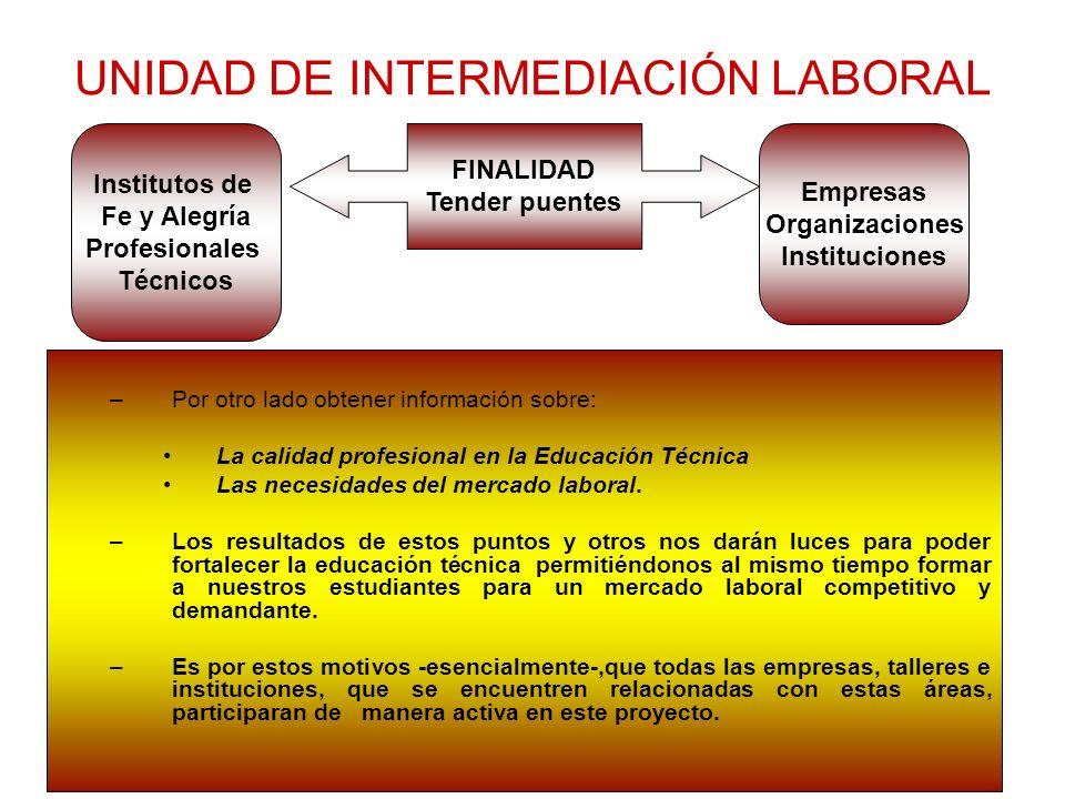 UNIDAD DE INTERMEDIACIÓN LABORAL –Por otro lado obtener información sobre: La calidad profesional en la Educación Técnica Las necesidades del mercado