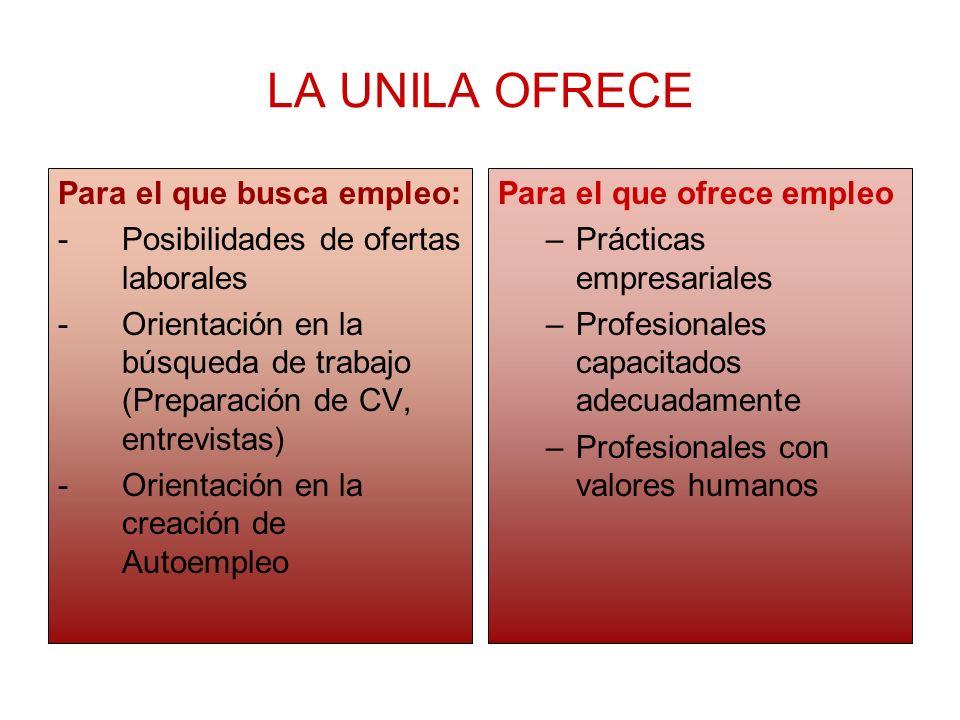 LA UNILA OFRECE Para el que busca empleo: -Posibilidades de ofertas laborales -Orientación en la búsqueda de trabajo (Preparación de CV, entrevistas)