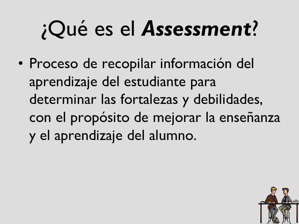 ¿Qué es el Assessment? Proceso de recopilar información del aprendizaje del estudiante para determinar las fortalezas y debilidades, con el propósito