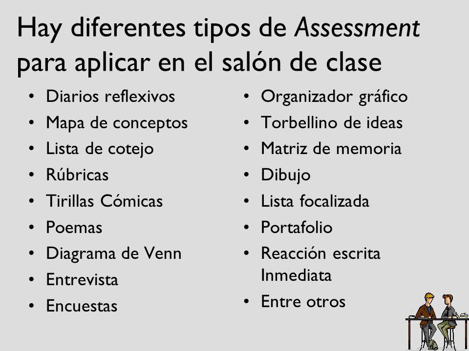 Hay diferentes tipos de Assessment para aplicar en el salón de clase Diarios reflexivos Mapa de conceptos Lista de cotejo Rúbricas Tirillas Cómicas Po