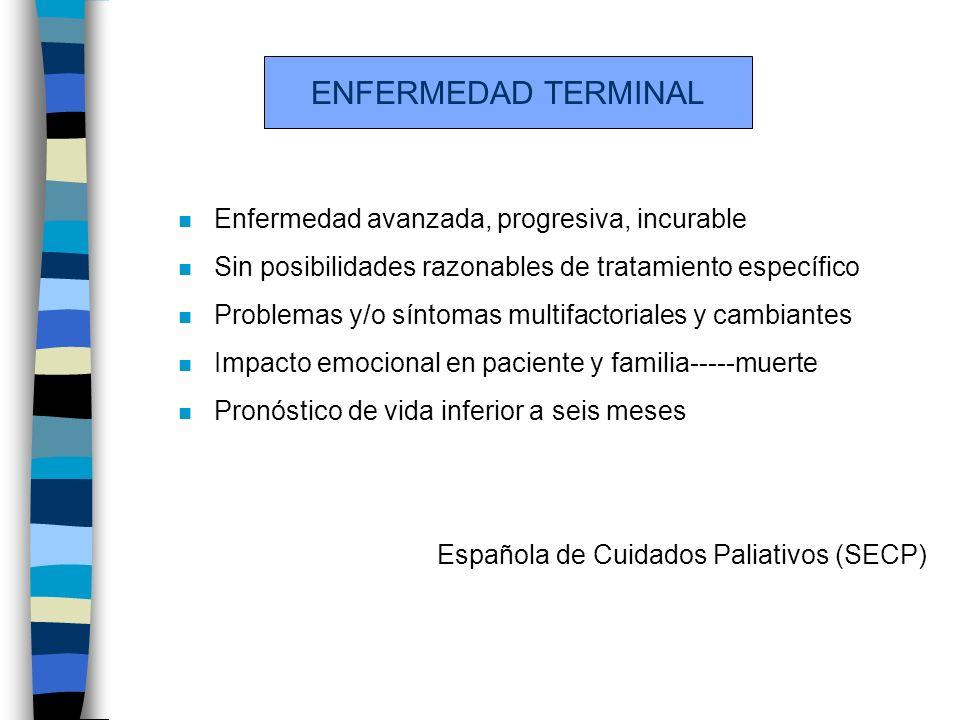 ENFERMEDAD TERMINAL n Enfermedad avanzada, progresiva, incurable n Sin posibilidades razonables de tratamiento específico n Problemas y/o síntomas multifactoriales y cambiantes n Impacto emocional en paciente y familia-----muerte n Pronóstico de vida inferior a seis meses Española de Cuidados Paliativos (SECP)