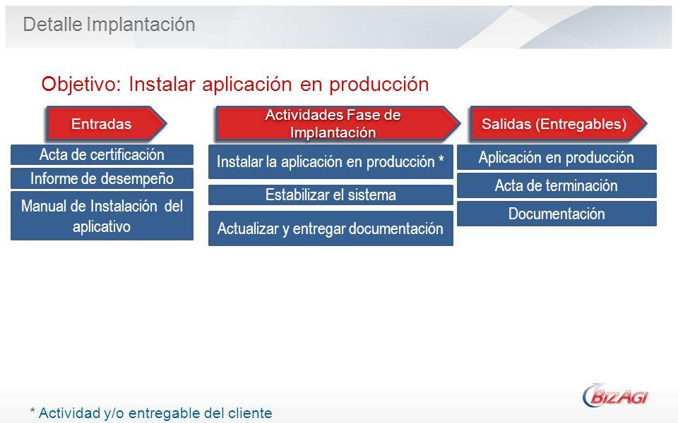 Operational Process Entradas Salidas (Entregables) Actividades Fase de Implantación Objetivo: Instalar aplicación en producción * Actividad y/o entreg