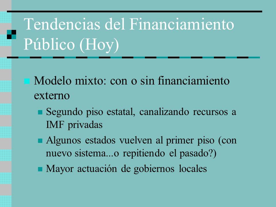 Tendencias del Financiamiento Público (Hoy) Modelo mixto: con o sin financiamiento externo Segundo piso estatal, canalizando recursos a IMF privadas A