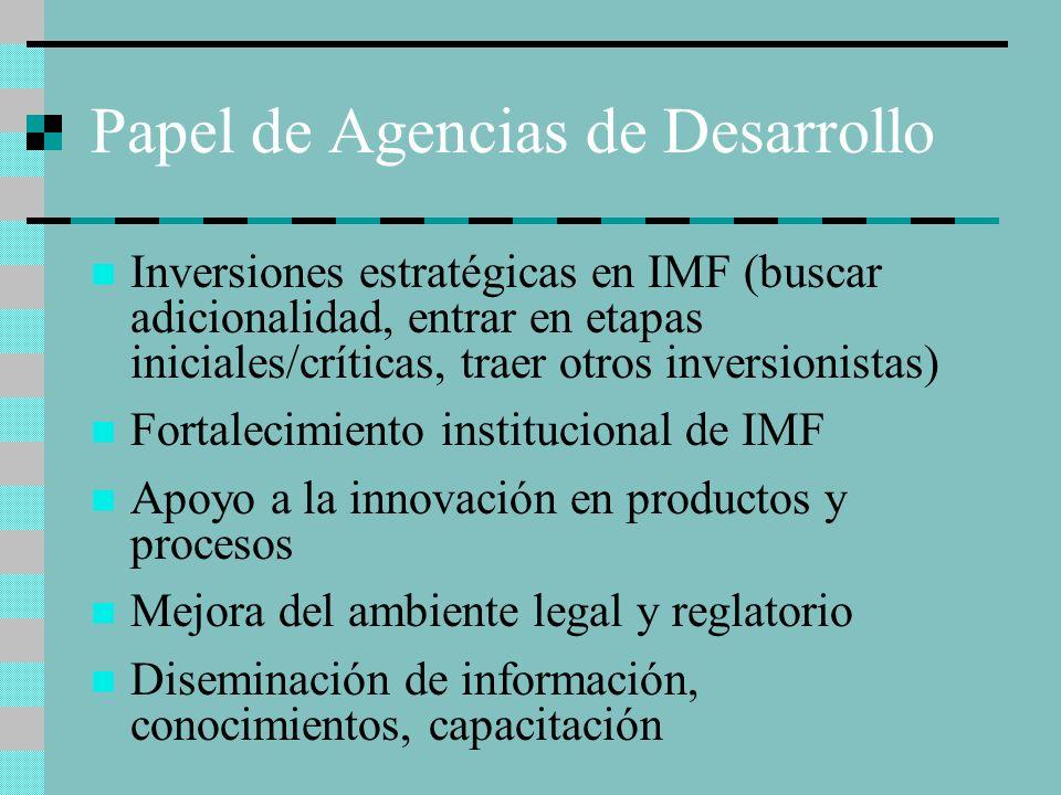 Papel de Agencias de Desarrollo Inversiones estratégicas en IMF (buscar adicionalidad, entrar en etapas iniciales/críticas, traer otros inversionistas